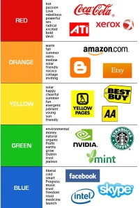 Usability Post A Guide to Choosing Colors for Your Brand